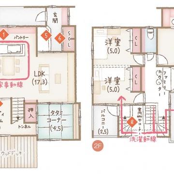 今週はイクリア伊川谷モデルハウスにて特別見学会を開催しております♪
